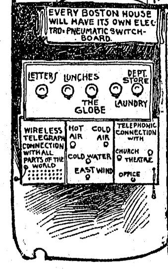 Ilustración del Boston Globe, diciembre de 1900