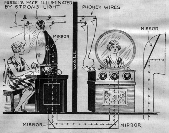 in the 1920s shoppers got punk d by fake televisions