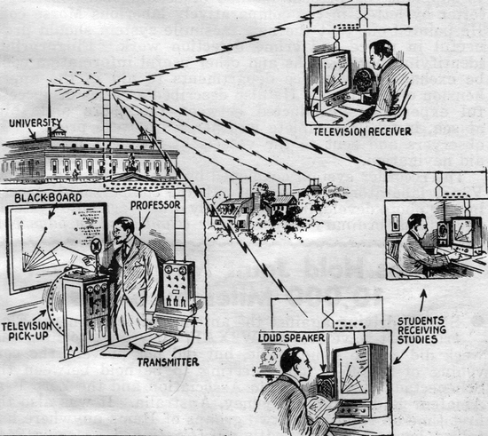 A class conducted via television in the future (1935)   Read more: http://www.smithsonianmag.com/history/predictions-for-educational-tv-in-the-1930s-107574983/#kQ723z1LA7ZBiiSM.99 Give the gift of Smithsonian magazine for only $12! http://bit.ly/1cGUiGv Follow us: @SmithsonianMag on Twitter