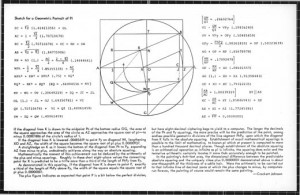 A Geometrical look at [the Square Root of Pi]