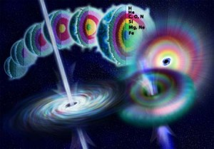 Artist's concept of the evolution of a star into a gamma ray burst. Credit: Nicolle Rager Full/NSF