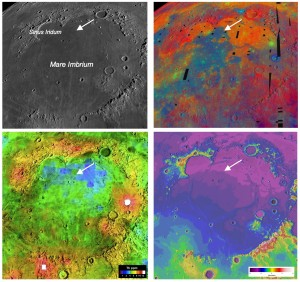 The lunar Imbrium basin, showing the location of the Chang'E 3 lander (arrow). Images: top left, LRO Wide Angle Camera mosaic; top right, Clementine false-color composite; bottom left, Lunar Prospector thorium map; bottom right, LRO topographic map.  Click to enlarge.