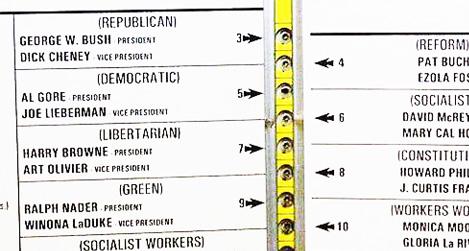 butterfly ballot
