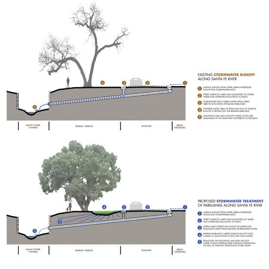 Designing Democracy Around a Ditch | Arts & Culture ...