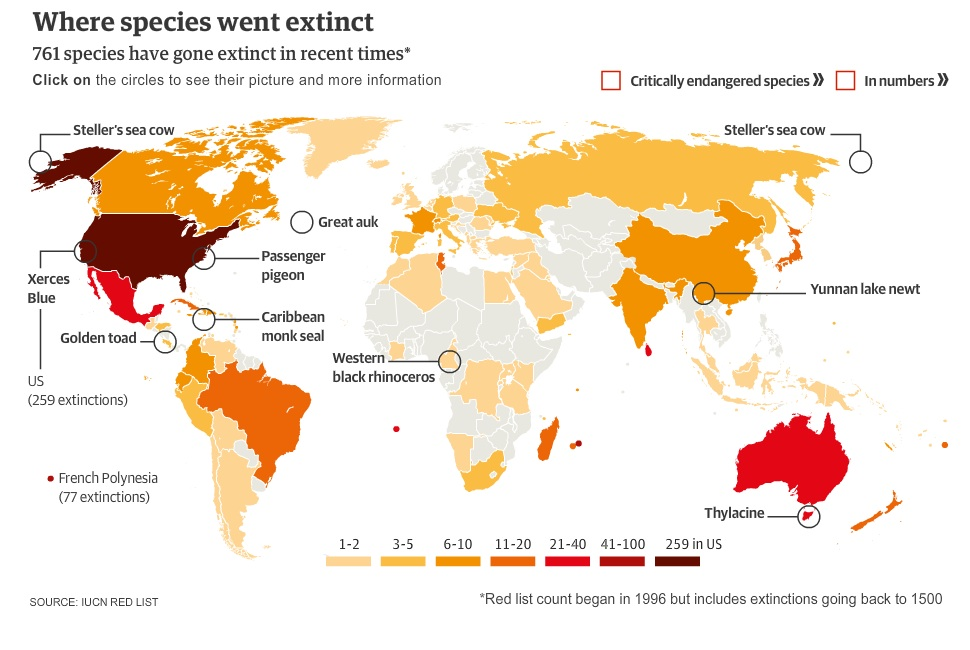 Endangered species trends - EcoWest.org |Endangered Animals Map