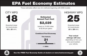 The current fuel economy sticker found on U.S. vehicles (credit: EPA)