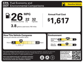 One of the newly proposed labels for fuel economy (credit: EPA)