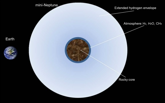 exoplanet chasing an earth like planet Exoplanetary research  to think we went all the way to epsilon eridani e when there may be an earth-like planet as near  europe's comet chasing spacecraft.