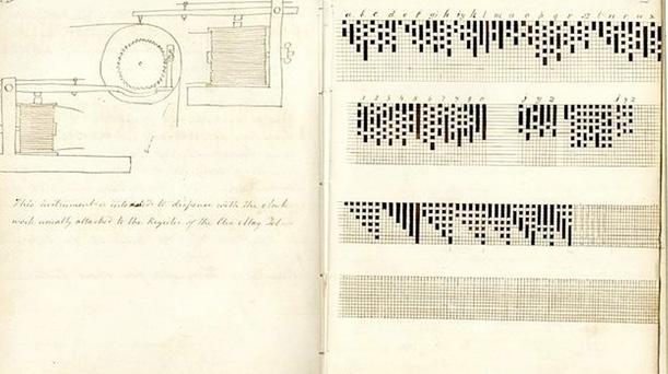 telegraph information system