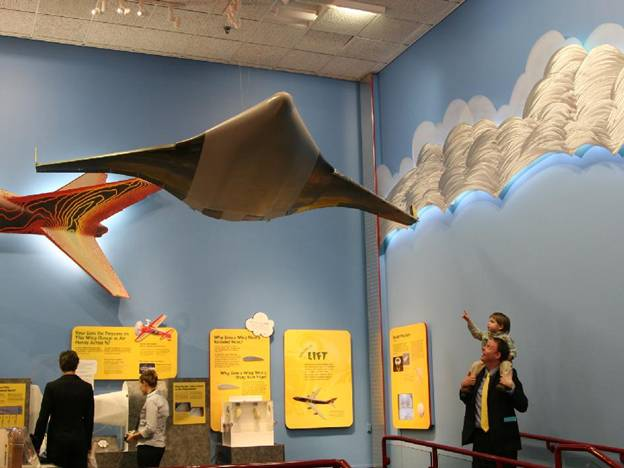 "A snapshot from the National Air & Space Museum's ""How Things Fly"" exhibit used to inspired the video game scene below. (Courtesy of Majesco Entertainment.)"
