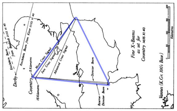 radar triangle